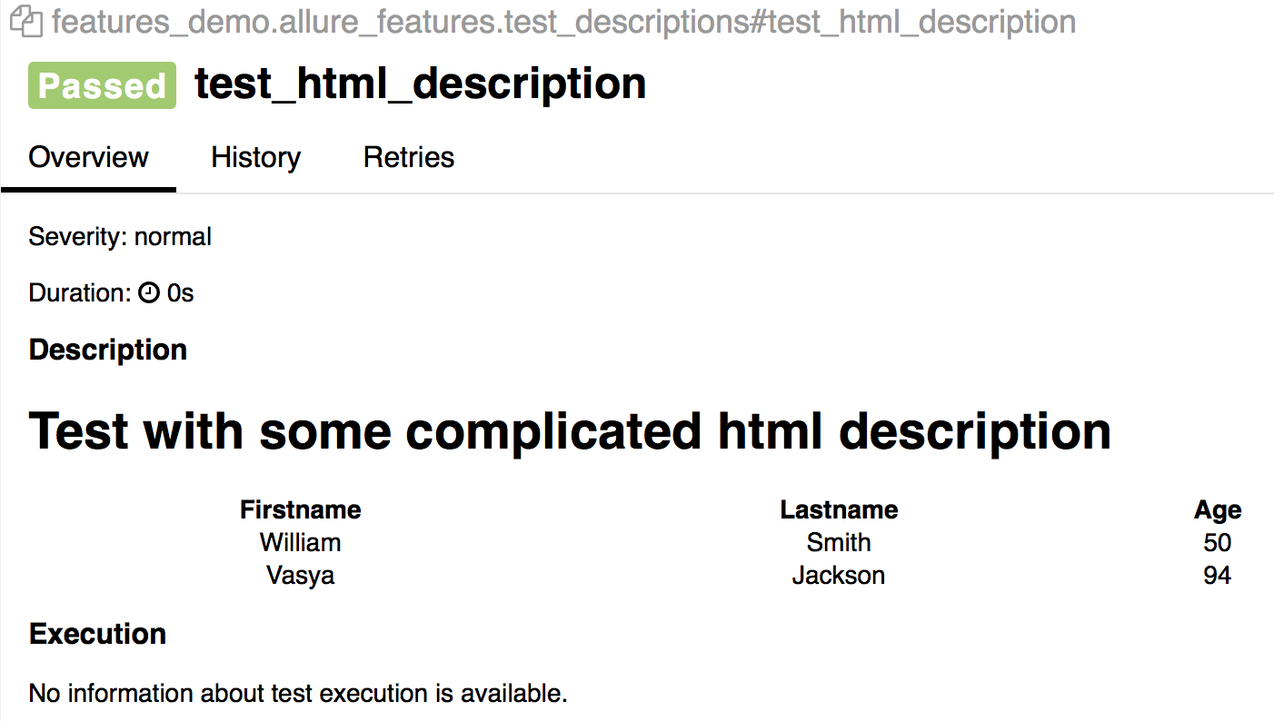 Description from html.